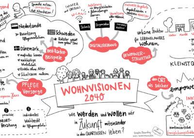 Graphic Recording Ines Schaffranek Hamburg