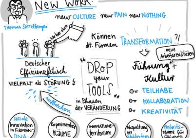 Graphic Recording, New Work Konferenz